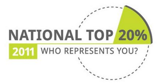 mark for NATIONAL TOP 20% 2011 WHO REPRESENTS YOU?, trademark #85666591