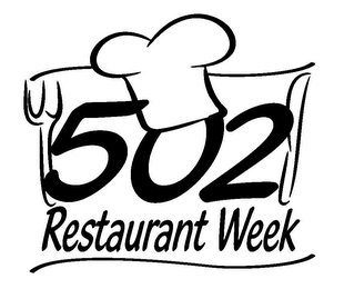 mark for 502 RESTAURANT WEEK, trademark #85670793