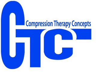 mark for COMPRESSION THERAPY CONCEPTS CTC, trademark #85670948