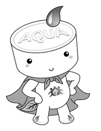 mark for AQUA, trademark #85675504