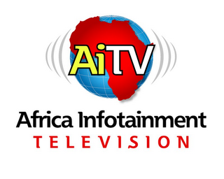mark for AITV AFRICA INFOTAINMENT TELEVISION, trademark #85675851