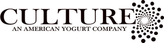 mark for CULTURE AN AMERICAN YOGURT COMPANY, trademark #85677425
