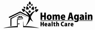 mark for HOME AGAIN HEALTH CARE, trademark #85678680