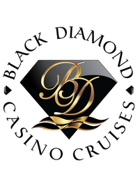 mark for BD BLACK DIAMOND CASINO CRUISES, trademark #85680385
