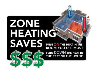 mark for $$$ ZONE HEATING SAVES TURN ON THE HEAT IN THE ROOM YOU USE MOST TURN DOWN THE HEAR IN THE REST OF THE HOUSE, trademark #85682290