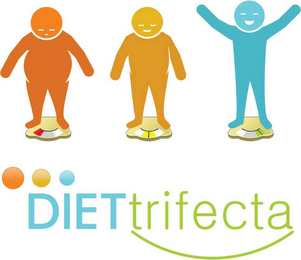 mark for DIETTRIFECTA, trademark #85683019