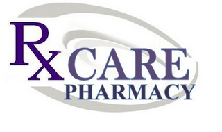 mark for RX CARE PHARMACY, trademark #85696051
