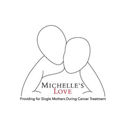 mark for MICHELLE'S LOVE PROVIDING FOR SINGLE MOTHERS DURING CANCER TREATMENT, trademark #85700312