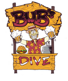 mark for BUB'S DIVE, trademark #85701075