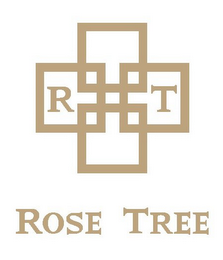 mark for R T ROSE TREE, trademark #85701645