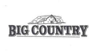 mark for BIG COUNTRY, trademark #85703918