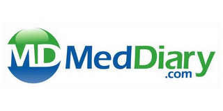 mark for MD MEDDIARY.COM, trademark #85706082