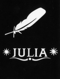 mark for JULIA, trademark #85715275