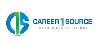 mark for C1S CAREER 1 SOURCE TRUST · INTEGRITY · RESULTS, trademark #85731366