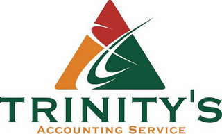 mark for TRINITY'S ACCOUNTING SERVICE, trademark #85737462