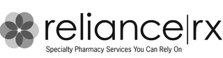 mark for RELIANCE | RX SPECIALTY PHARMACY SERVICES YOU CAN RELY ON, trademark #85747959