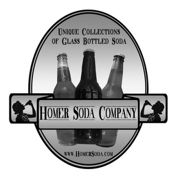 mark for UNIQUE COLLECTIONS OF GLASS BOTTLED SODA HOMER SODA COMPANY WWW.HOMERSODA.COM, trademark #85748009