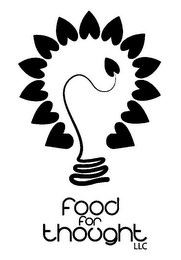 mark for FOOD FOR THOUGHT LLC, trademark #85748448