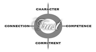 mark for TRUST CHARACTER COMPETENCE COMMITMENT CONNECTION, trademark #85753007