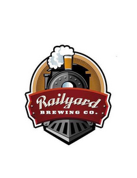 mark for RAILYARD BREWING CO., trademark #85754090