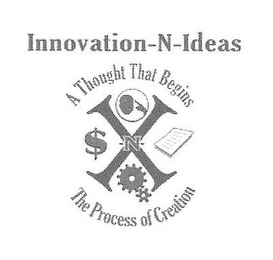 mark for INNOVATION-N-IDEAS A THOUGHT THAT BEGINS-N- THE PROCESS OF CREATION, trademark #85762589