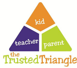 mark for KID TEACHER PARENT THE TRUSTED TRIANGLE, trademark #85769652