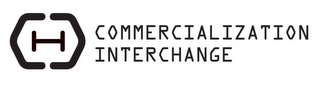mark for CI COMMERCIALIZATION INTERCHANGE, trademark #85771286