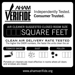 mark for AHAM VERIFIDE INDEPENDENTLY TESTED. CONSUMER TRUSTED. AIR CLEANER SUGGESTED CLOSED ROOM SIZE SQUARE FEET CLEAN AIR DELIVERY RATE TESTED THE HIGHER THE CADR NUMBERS, THE FASTER THE UNITS CLEAN THE AIR TOBACCO SMOKE DUST POLLEN PORTABLE AIR CLEANERS ARE MOST EFFECTIVE IN ROOMS WHERE ALL DOORS AND WINDOWS ARE CLOSED. WWW.AHAMVERIFIDE.ORG, trademark #85773373