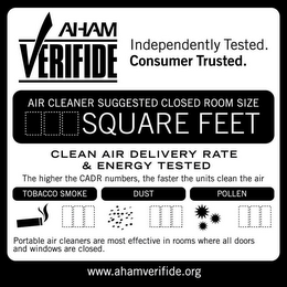 mark for AHAM VERIFIDE INDEPENDENTLY TESTED. CONSUMER TRUSTED. AIR CLEANER SUGGESTED CLOSED ROOM SIZE SQUARE FEET CLEAN AIR DELIVERY RATE & ENERGY TESTED THE HIGHER THE CADR NUMBERS, THE FASTER THE UNITS CLEAN THE AIR TOBACCO SMOKE DUST POLLEN PORTABLE AIR CLEANERS ARE MOST EFFECTIVE IN ROOMS WHERE ALL DOORS AND WINDOWS ARE CLOSED. WWW.AHAMVERIFIDE.ORG, trademark #85773379