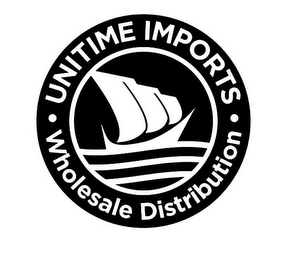 mark for UNITIME IMPORTS WHOLESALE DISTRIBUTION, trademark #85778225