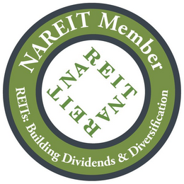 mark for NAREIT MEMBER REITS: BUILDING DIVIDENDS & DIVERSIFICATION NAREIT NAREIT, trademark #85778886