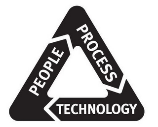 mark for PEOPLE PROCESS TECHNOLOGY, trademark #85779399