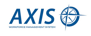 mark for AXIS WORKFORCE MANAGEMENT SYSTEM, trademark #85780418