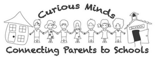 mark for CURIOUS MINDS CONNECTING PARENTS TO SCHOOLS, trademark #85781255