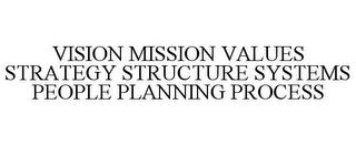 mark for VISION MISSION VALUES STRATEGY STRUCTURE SYSTEMS PEOPLE PLANNING PROCESS, trademark #85781624