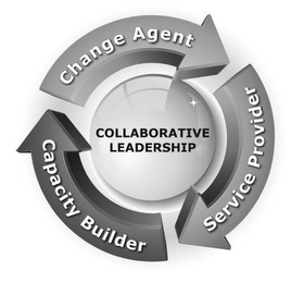 mark for CHANGE AGENT CAPAPCITY BUILDER SERVICE PROVIDER COLLOBORATIVE LEADERSHIP, trademark #85785476