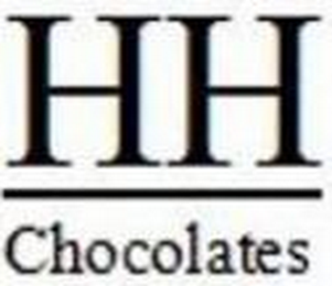 mark for HH CHOCOLATES, trademark #85795815