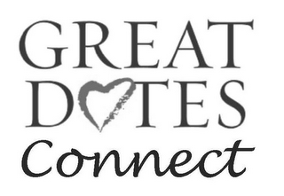 mark for GREAT DTES CONNECT, trademark #85800702