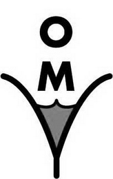 mark for OMV, trademark #85801479