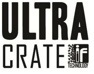 mark for ULTRA CRATE IIF TECHNOLOGY, trademark #85817115