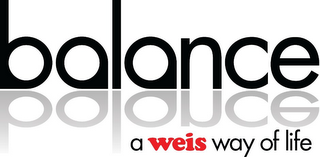 mark for BALANCE A WEIS WAY OF LIFE, trademark #85818275