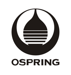 mark for OSPRING, trademark #85832919
