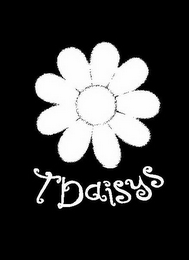mark for TDAISYS, trademark #85833871