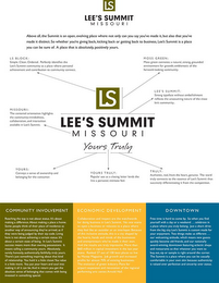 mark for LS LEE'S SUMMIT MISSOURI YOURS TRULY, trademark #85836678