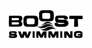 mark for BOOST SWIMMING, trademark #85841514