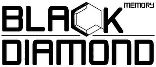 mark for BLACK DIAMOND MEMORY, trademark #85846361