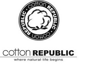 mark for COTTON REPUBLIC · COTTON REPUBLIC · COTTON REPUBLIC WHERE NATURAL LIFE BEGINS, trademark #85846756