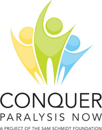mark for CONQUER PARALYSIS NOW A PROJECT OF THE SAM SCHMIDT FOUNDATION, trademark #85859387
