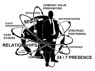 mark for COMPANY VALUE PROPOSITION DIFFERENTIATION STRATEGIC POSITIONING PAST EXPERIENCE 24/7 PRESENCE CONTENT RICH CONTEXT RELATIONSHIPS CASE STUDIES CLIENT ENDORSEMENTS SEO EDUCATION, trademark #85863418