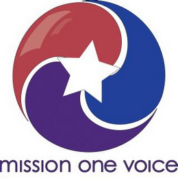 mark for MISSION ONE VOICE, trademark #85867848
